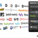 5 Best Movie Apps You Shouldn't Overlook